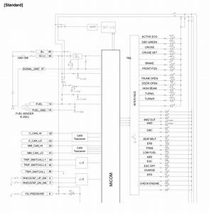 Hyundai Santa Fe  Instrument Cluster  Schematic Diagrams