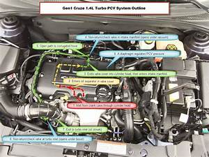 Chevy Cruze  Sonic  Trax   U0026 Buick Encore 1 4l Turbo Pcv