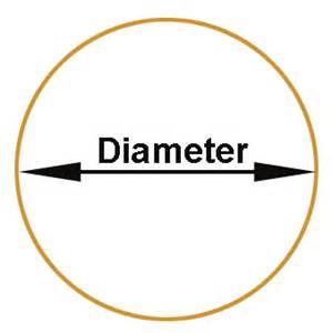 find floor plans diameter