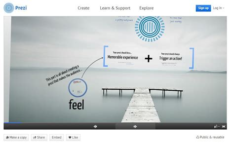 Prezi Templates For Powerpoint by Anything But Powerpoint Five Fresh Presentation