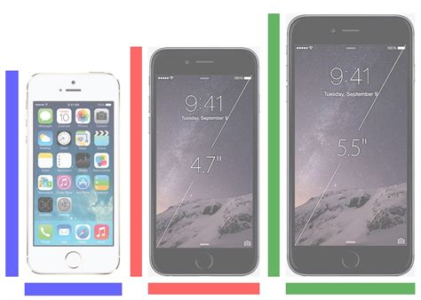 Maße Iphone 5 by Iphone 6 Vs Iphone 5 5 Things Buyers Need To