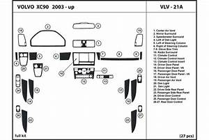 2007 Volvo Xc90 Dash Kits