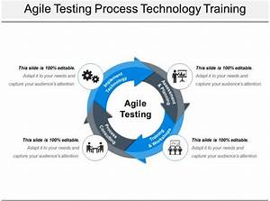 Agile Testing Process Technology Training Ppt Diagrams