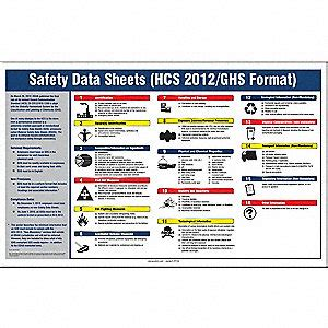 accuform right to know safety data sheets poster 20 quot 32 quot 1 ea 38w962 ztp133 grainger