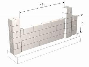 Precio en España de m de Muro de fábrica para vallado de parcela Generador de precios de la