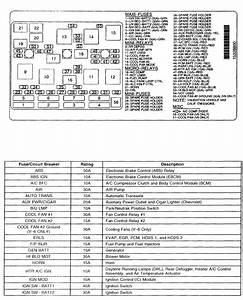 2013 Chevy Malibu Fuse Box Diagram