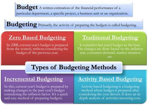 budget budgeting choose  budgeting