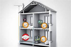 Transmetteur Sans Fil Tv : test recevoir la tnt sur une tv sans fil d 39 antenne avec ~ Dailycaller-alerts.com Idées de Décoration
