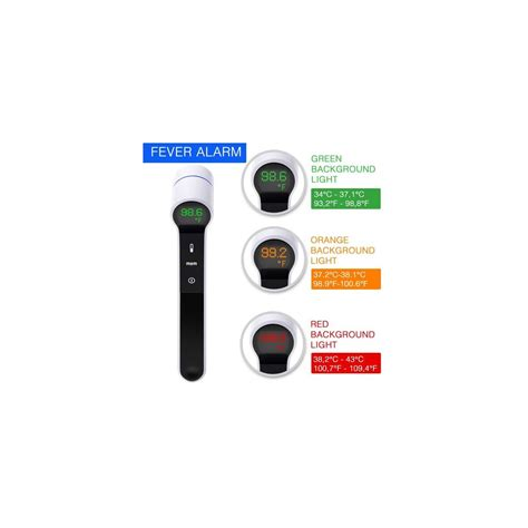 【New Version】Seemtramed Forehead & Ear Thermometer ...