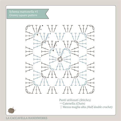 pattern idea 20 idee per utilizzare i quadrati all uncinetto con schemi