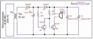 Main Power Supply Interruption Alarm
