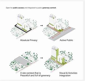 Vertical Garden Visual Integration