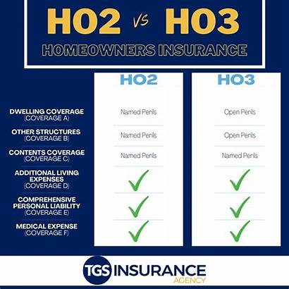Ho3 Ho2 Insurance Between Homeowners Difference Policies