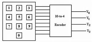 Review Of Binary Codes