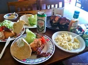 Nicaragua Food and Culture