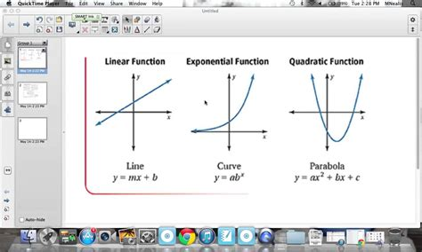 differences of linear exponential quadratic functions