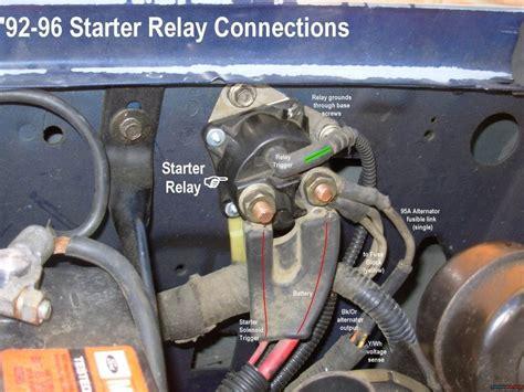 2001 ford f150 starter solenoid wiring diagram somurich