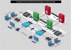 3d Networking   3d Networking