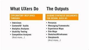 User Experience Ux  Vs User Interface Ui  Design