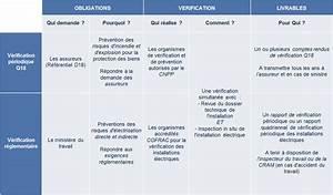 Liste Assurance : q18 bureau veritas pro ~ Gottalentnigeria.com Avis de Voitures