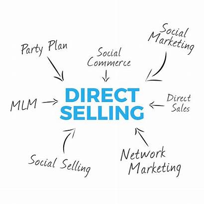 Direct Selling Future Business Marketing Sales Network