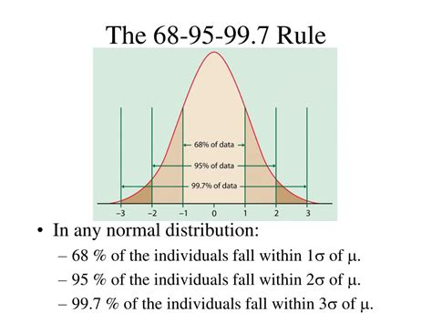 95 68 99 rule distribution normal powerpoint ppt presentation