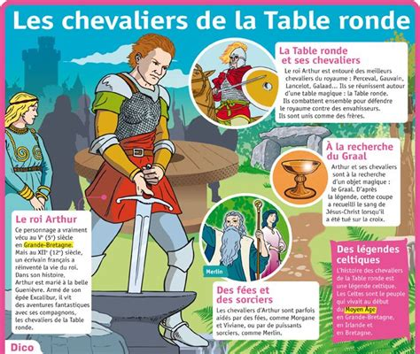 la table ronde animation chevalier de la table ronde driverlayer search engine