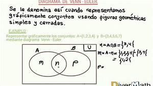 Conjuntos - Diagrama De Venn Euler