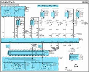 2007 Kia Sedona Wiring Diagram