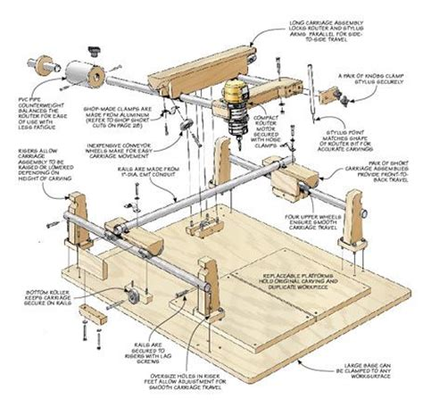 carving duplicator woodsmith plans router pinterest