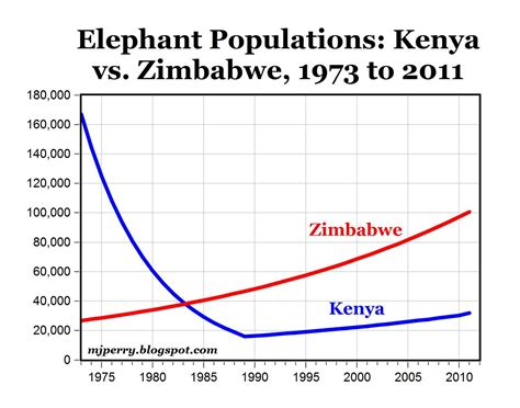 carpe diem   save  elephants buy ivory shoot