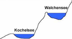 Lageenergie Berechnen : walchensee als energiespeicher leifi physik ~ Themetempest.com Abrechnung