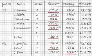 Größe Heizkörper Berechnen : hydraulischen abgleich selber machen schritt 5 volumenstrom berechnen haustechnik verstehen ~ Themetempest.com Abrechnung