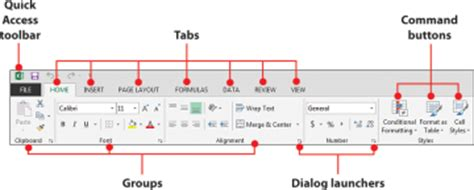 working with excel 2013 s ribbon menus familiarizing yourself with the ribbon tabs informit