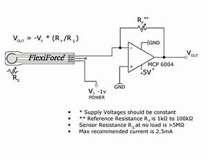 Small Force Sensing Resistor