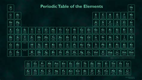 Periodic Table Of Elements Desktop Wallpaper ·①