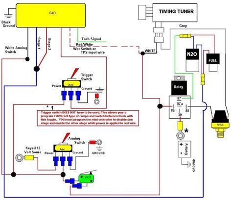 Fjo Wiring Diagram Lstech Camaro Firebird Forum