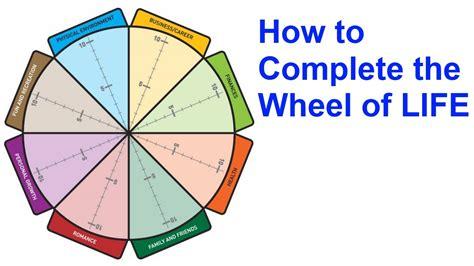 wheel  life   assessment tool youtube