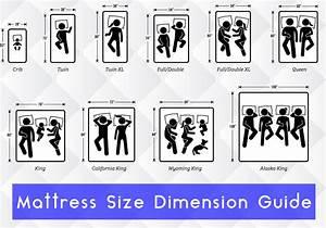 Mattress Comparison Chart Mattress Size Chart And Mattress Dimesions Mattress Size