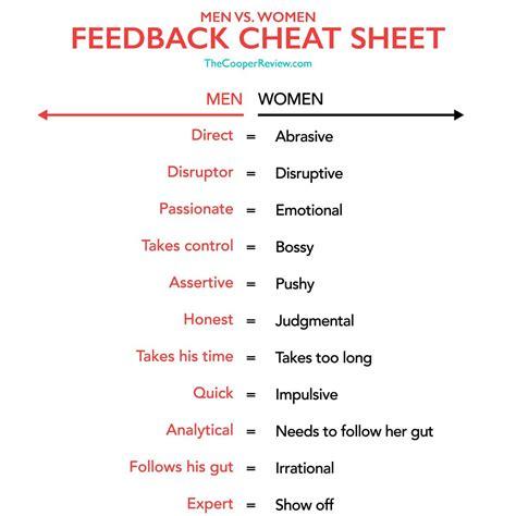 men  women feedback cheat sheet  sarah cooper