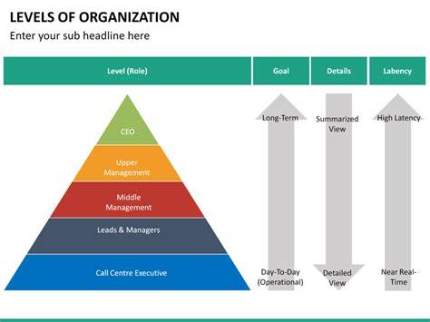 levels  organization powerpoint template sketchbubble