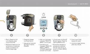 Keurig B70 Platinum Quick Start Guide