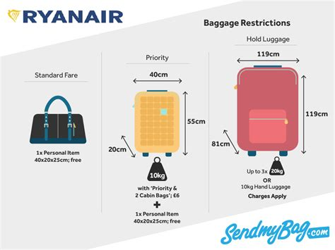 Ryanair Cabin Baggage by Ryanair Baggage Allowance For Luggage Hold Luggage
