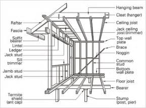 plan drawing roof truss joist drawings construction