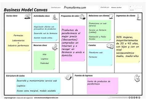 Smoothie business plan pdf
