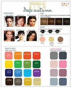 deep autumn. best colors: bold warm colors. worst colors ...
