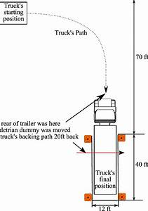 Alley Docking Instructions