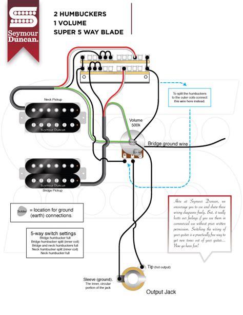 Push Pull Wiring Diagram Jackson by Neck Humbucker Seymour Duncan Part 5