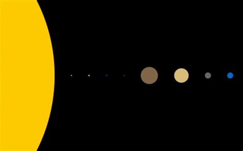 Animated Solar System Wallpaper - animated solar system planets space background