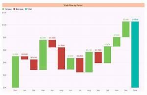 Power BI Waterf... Waterfall Chart